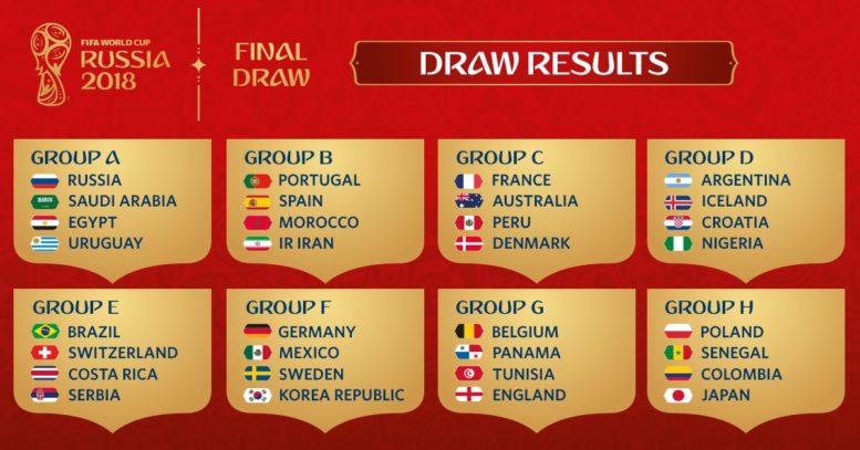 Die acht Gruppen für die WM 2018 Endrunde in Russland(Copyright FIFA)
