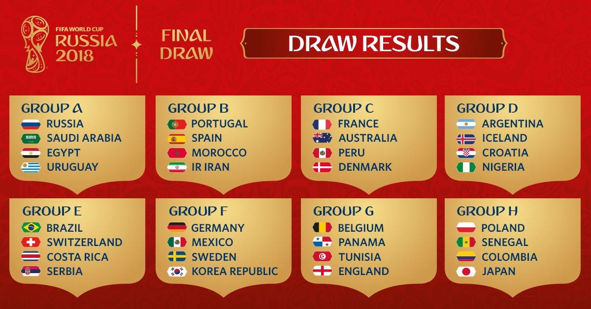 Der WM Spielplan 2018 mit den 8 Gruppen (Copyright Fifa)