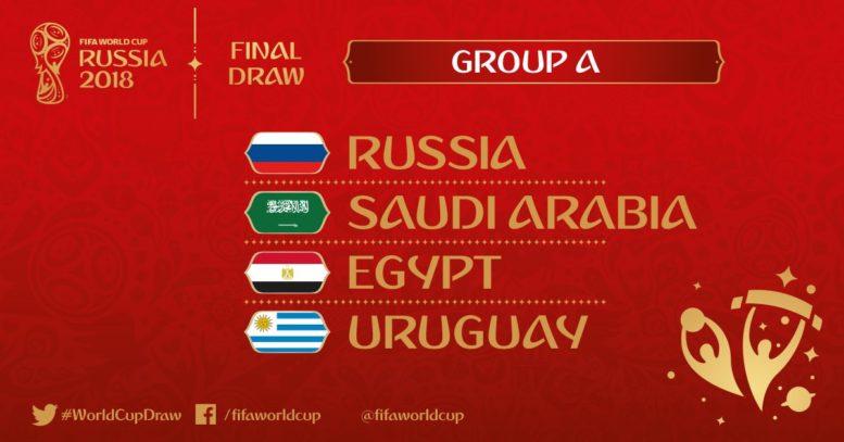 Wer spielt in WM-Gruppe A? (Foto FIFA)