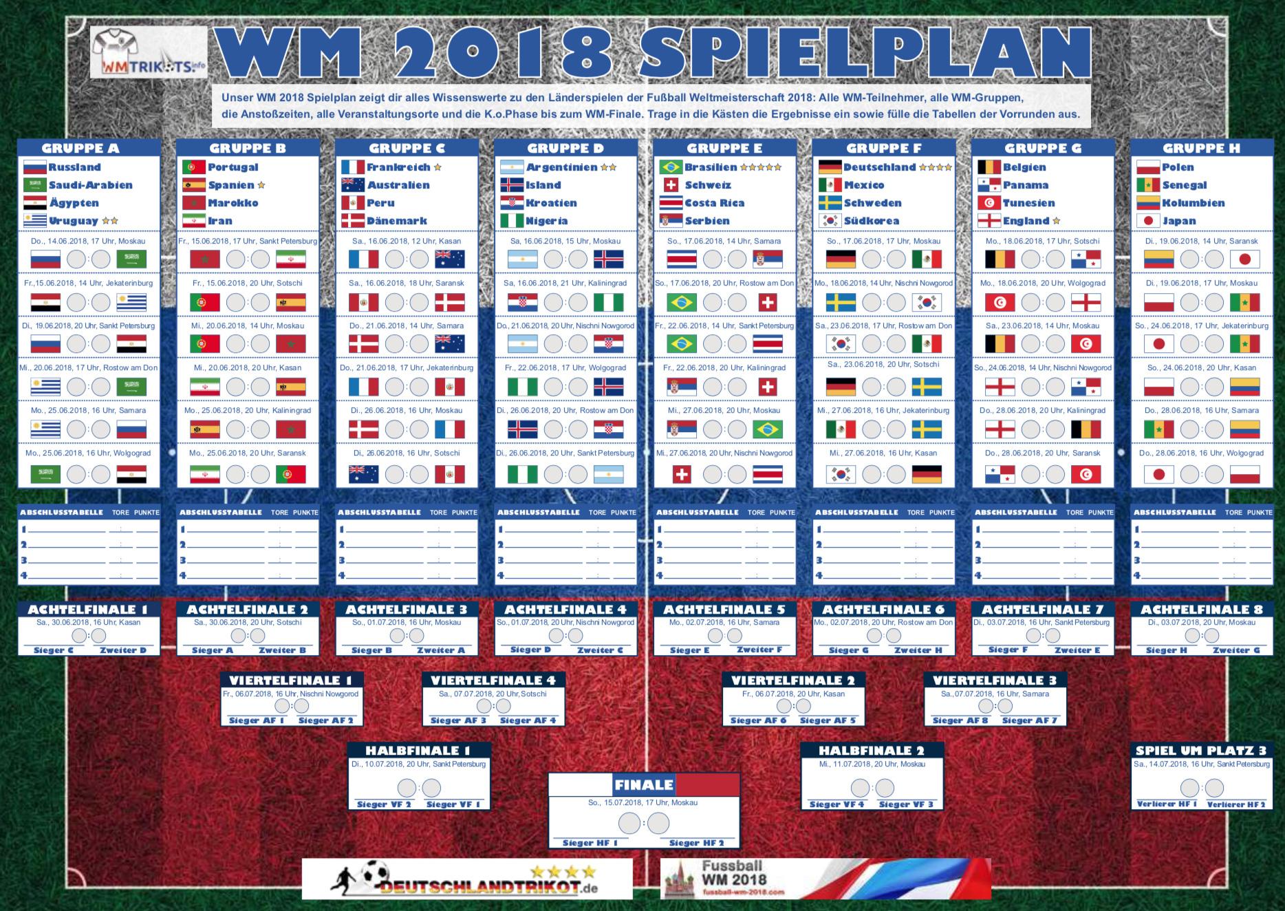 Spielergebnisse Europameisterschaft