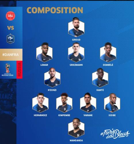 Die Aufstellung von Frankreich gegen Dänemark.