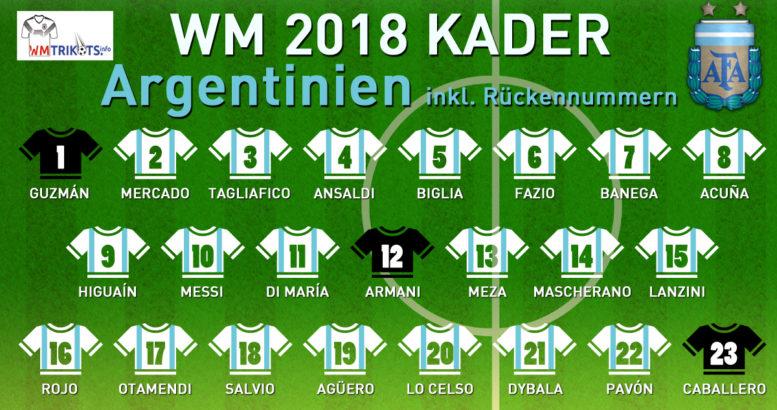 Das ist der endgültige WM Kader 2018 von Argentinien bei der Fußball WM 2018.
