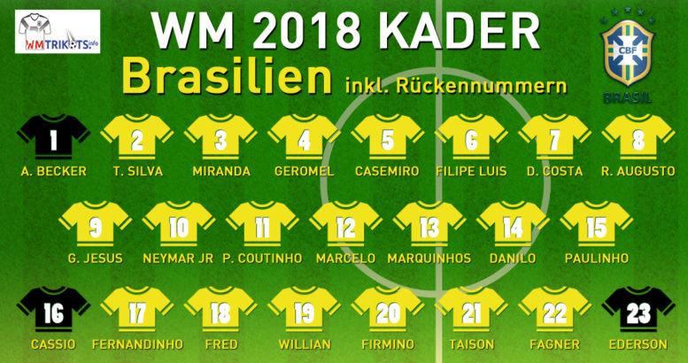Das ist der endgültige WM Kader 2018 von Brasilien bei der Fußball WM 2018.