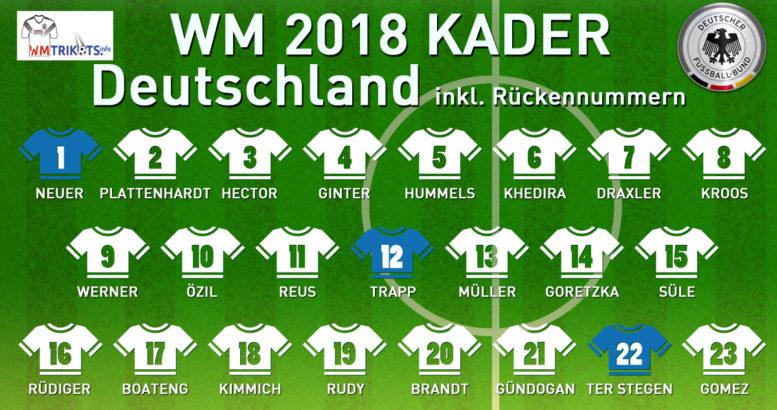 Der deutsche WM Kader 2018 mit allen Nationalspielern und Rückennummern.