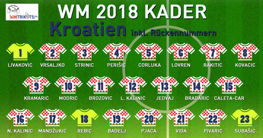 Das ist der WM Kader von Kroatien mit allen Spielernamen und Rückennummern 2018.