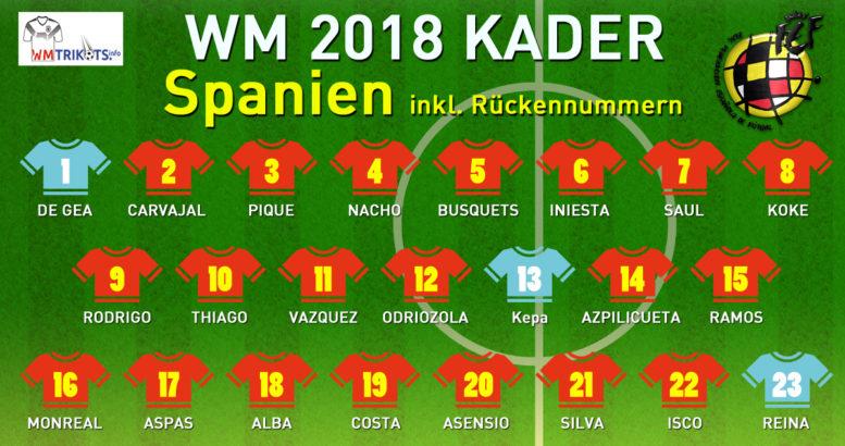 Das ist der endgültige WM Kader 2018 von Spanien bei der Fußball WM 2018.