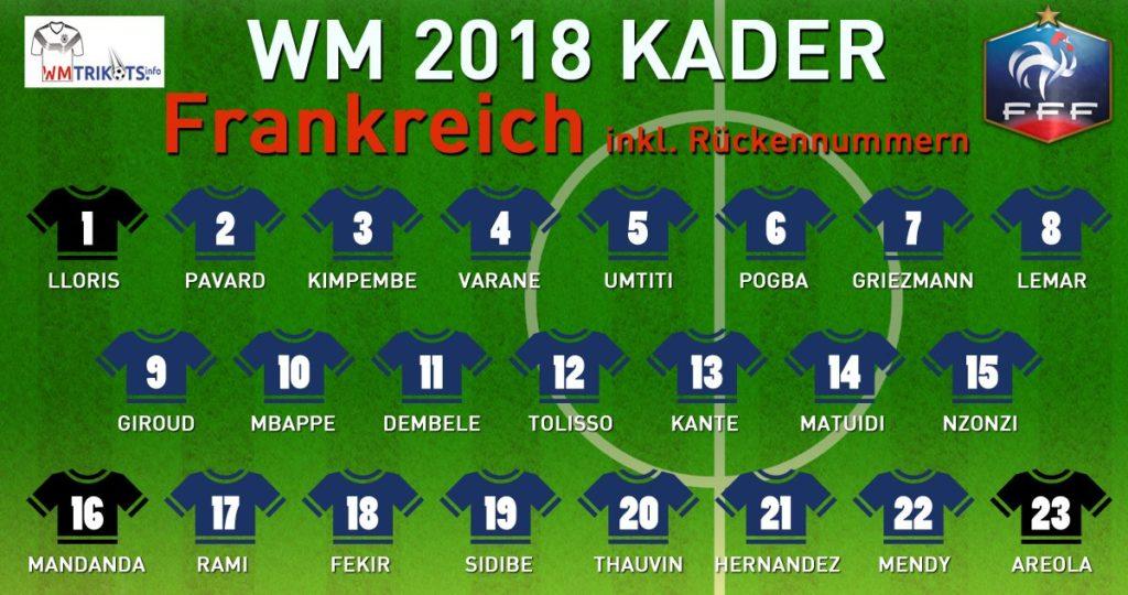 Das ist der endgültige WM Kader 2018 von Frankreich bei der Fußball WM 2018.